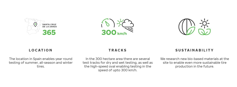Nokian Tyres anunță etapa finală de dezvoltare a noului centru de testare din Spania - Articole anvelope iarna, vara, all season